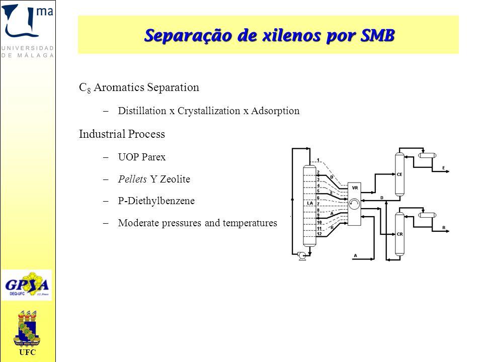 UFC C 8 Aromatics Separation –Distillation x Crystallization x Adsorption Industrial Process –UOP Parex –Pellets Y Zeolite –P-Diethylbenzene –Moderate