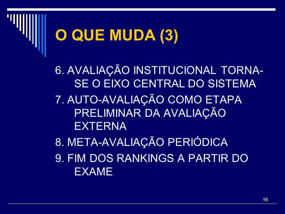 16 O QUE MUDA (3) 6. AVALIAÇÃO INSTITUCIONAL TORNA- SE O EIXO CENTRAL DO SISTEMA 7.