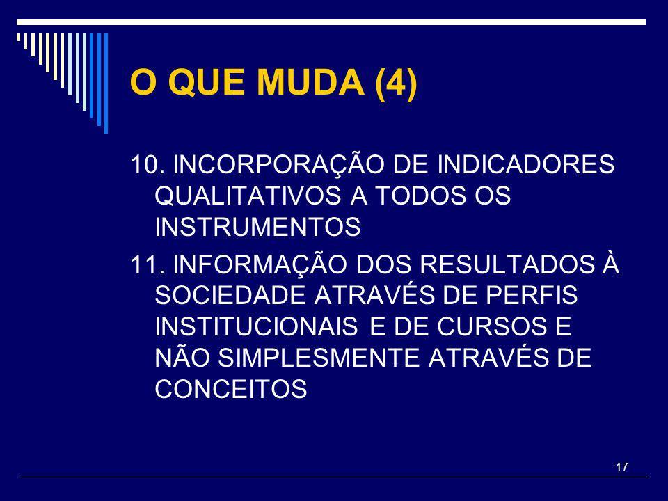 17 O QUE MUDA (4) 10. INCORPORAÇÃO DE INDICADORES QUALITATIVOS A TODOS OS INSTRUMENTOS 11.