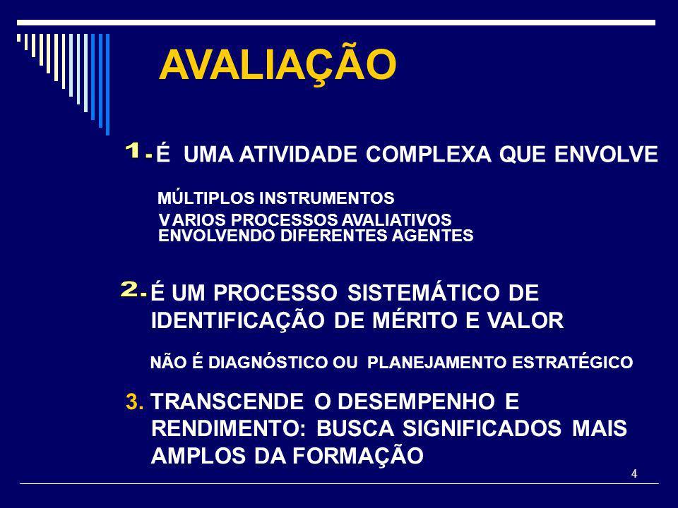 4 AVALIAÇÃO É UMA ATIVIDADE COMPLEXA QUE ENVOLVE MÚLTIPLOS INSTRUMENTOS ARIOS PROCESSOS AVALIATIVOS ENVOLVENDO DIFERENTES AGENTES É UM PROCESSO SISTEMÁTICO DE IDENTIFICAÇÃO DE MÉRITO E VALOR NÃO É DIAGNÓSTICO OU PLANEJAMENTO ESTRATÉGICO 3.