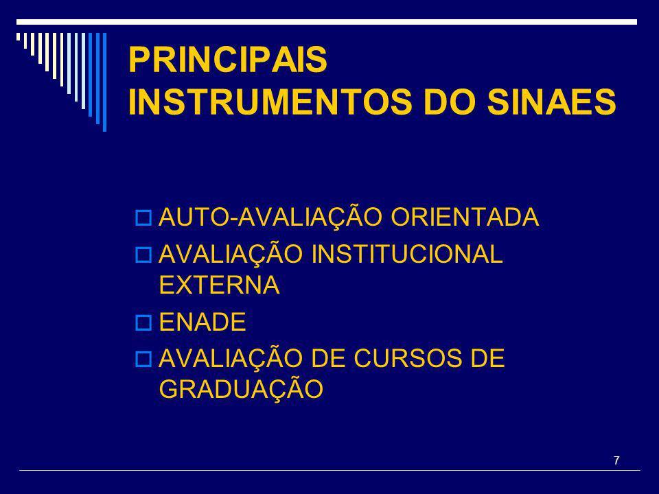 7 PRINCIPAIS INSTRUMENTOS DO SINAES  AUTO-AVALIAÇÃO ORIENTADA  AVALIAÇÃO INSTITUCIONAL EXTERNA  ENADE  AVALIAÇÃO DE CURSOS DE GRADUAÇÃO