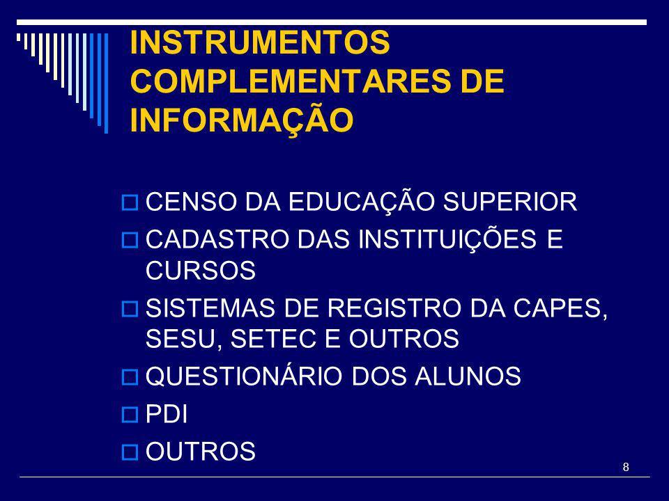 8 INSTRUMENTOS COMPLEMENTARES DE INFORMAÇÃO  CENSO DA EDUCAÇÃO SUPERIOR  CADASTRO DAS INSTITUIÇÕES E CURSOS  SISTEMAS DE REGISTRO DA CAPES, SESU, SETEC E OUTROS  QUESTIONÁRIO DOS ALUNOS  PDI  OUTROS