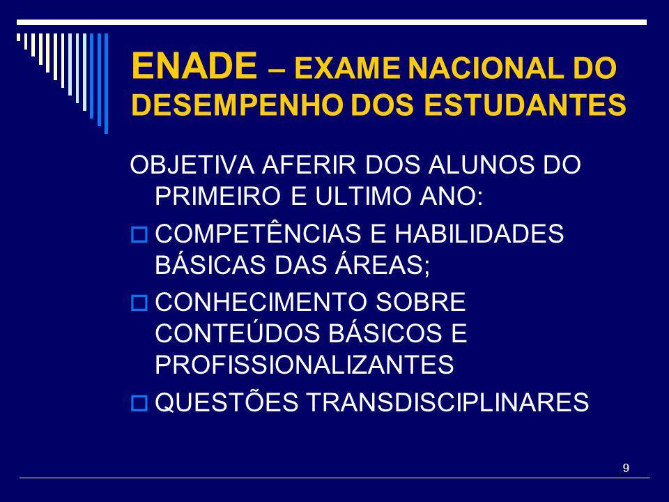 9 ENADE – EXAME NACIONAL DO DESEMPENHO DOS ESTUDANTES OBJETIVA AFERIR DOS ALUNOS DO PRIMEIRO E ULTIMO ANO:  COMPETÊNCIAS E HABILIDADES BÁSICAS DAS ÁREAS;  CONHECIMENTO SOBRE CONTEÚDOS BÁSICOS E PROFISSIONALIZANTES  QUESTÕES TRANSDISCIPLINARES