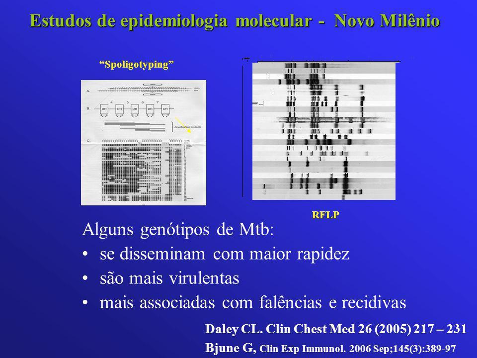 Estudos de epidemiologia molecular - Novo Milênio Spoligotyping Alguns genótipos de Mtb: se disseminam com maior rapidez são mais virulentas mais associadas com falências e recidivas RFLP Daley CL.