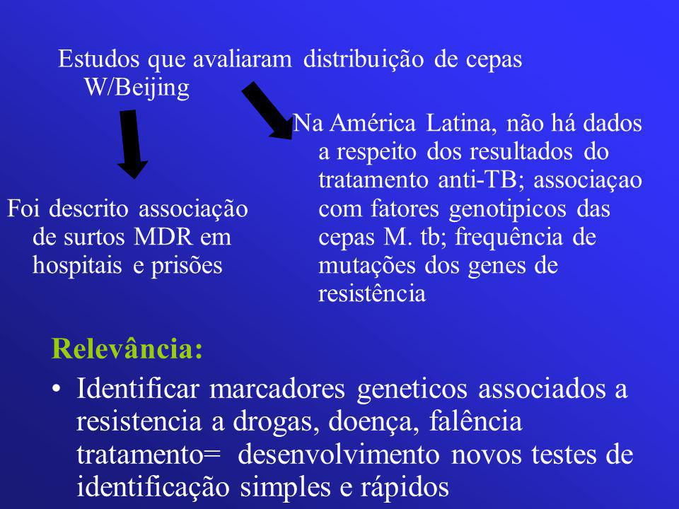 Na América Latina, não há dados a respeito dos resultados do tratamento anti-TB; associaçao com fatores genotipicos das cepas M. tb; frequência de mut
