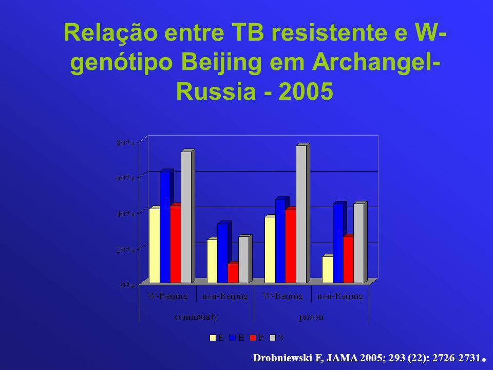 Relação entre TB resistente e W- genótipo Beijing em Archangel- Russia - 2005 Drobniewski F, JAMA 2005; 293 (22): 2726-2731.