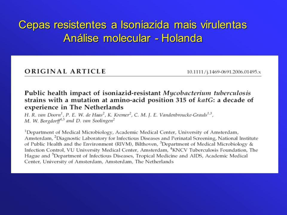 Cepas resistentes a Isoniazida mais virulentas Análise molecular - Holanda