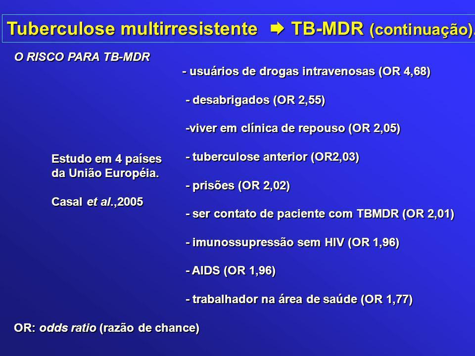 Tuberculose multirresistente  TB-MDR (continuação). O RISCO PARA TB-MDR - usuários de drogas intravenosas (OR 4,68) - usuários de drogas intravenosas