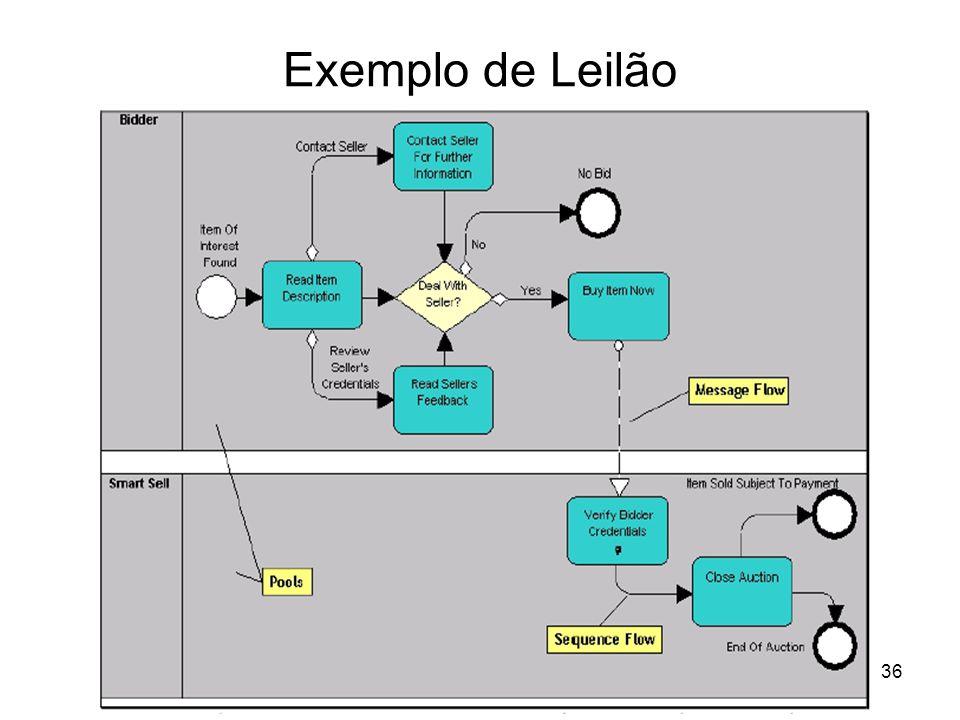 Exemplo de Leilão 36