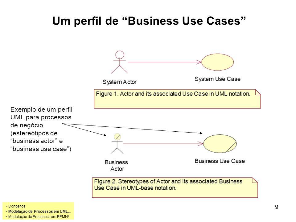 Um perfil de Business Use Cases Exemplo de um perfil UML para processos de negócio (estereótipos de business actor e business use case ) Conceitos Modelação de Processos em UML...