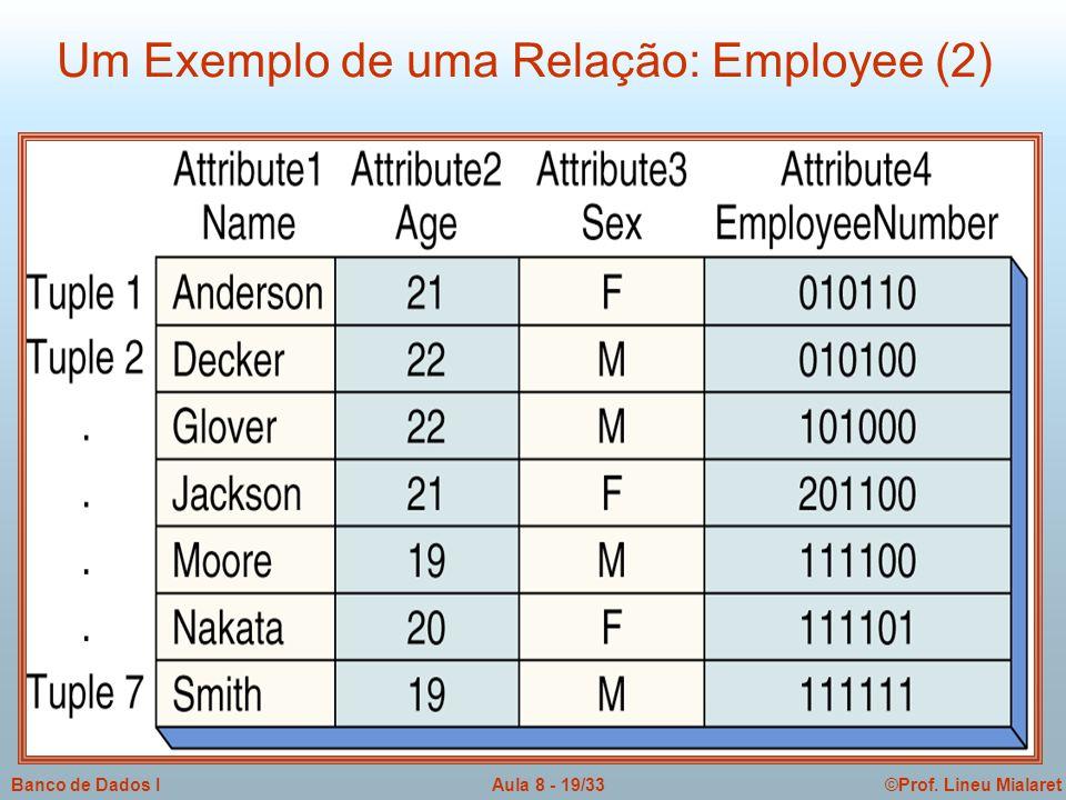 ©Prof. Lineu MialaretAula 8 - 19/33Banco de Dados I Um Exemplo de uma Relação: Employee (2)