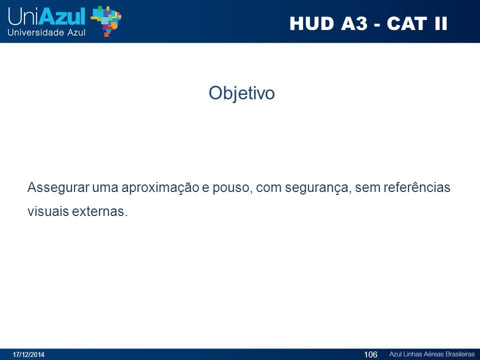 17/12/2014 106 Objetivo Assegurar uma aproximação e pouso, com segurança, sem referências visuais externas. HUD A3 - CAT II