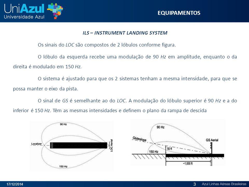 ILS – INSTRUMENT LANDING SYSTEM Os sinais do LOC são compostos de 2 lóbulos conforme figura. O lóbulo da esquerda recebe uma modulação de 90 Hz em amp