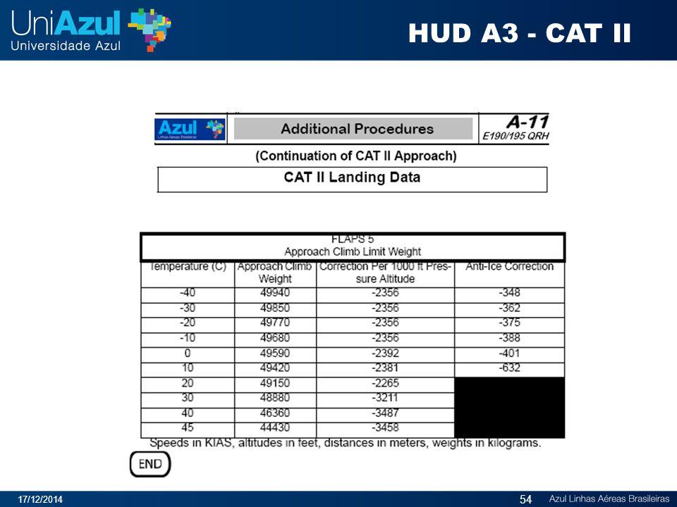 17/12/2014 54 HUD A3 - CAT II