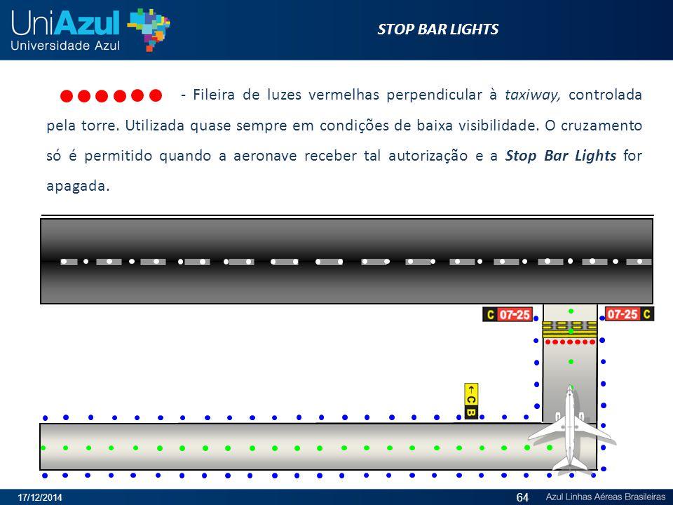 - Fileira de luzes vermelhas perpendicular à taxiway, controlada pela torre. Utilizada quase sempre em condições de baixa visibilidade. O cruzamento s