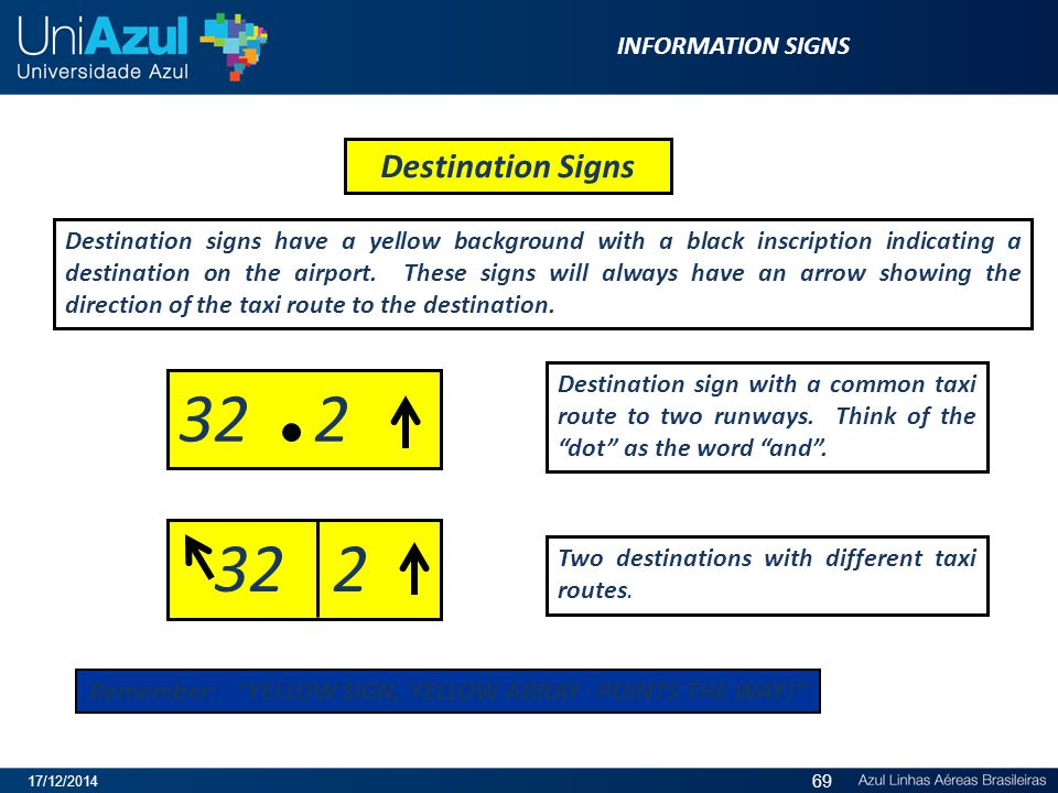 Destination Signs Destination signs have a yellow background with a black inscription indicating a destination on the airport. These signs will always