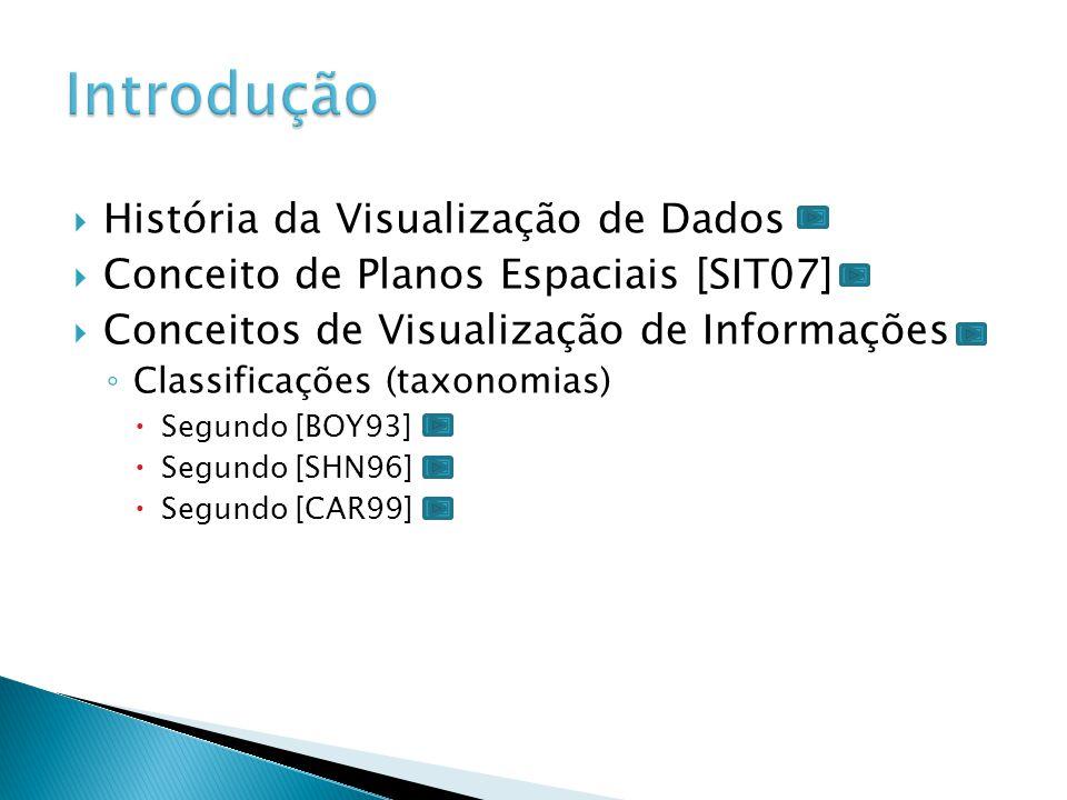  Conceito  Exemplo de Técnica de Visualização  Curiosidades ◦ Dados Lineares * Este assunto será abordado pela colega Bianca, na última apresentação.