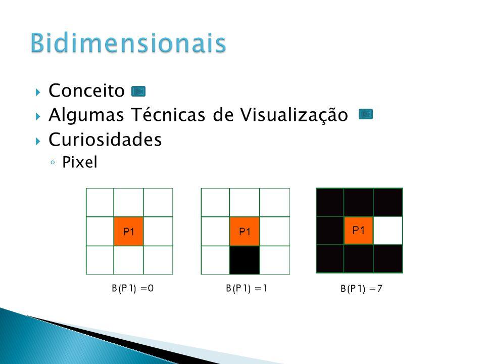  Conceito  Algumas Técnicas de Visualização  Curiosidades ◦ Voxel