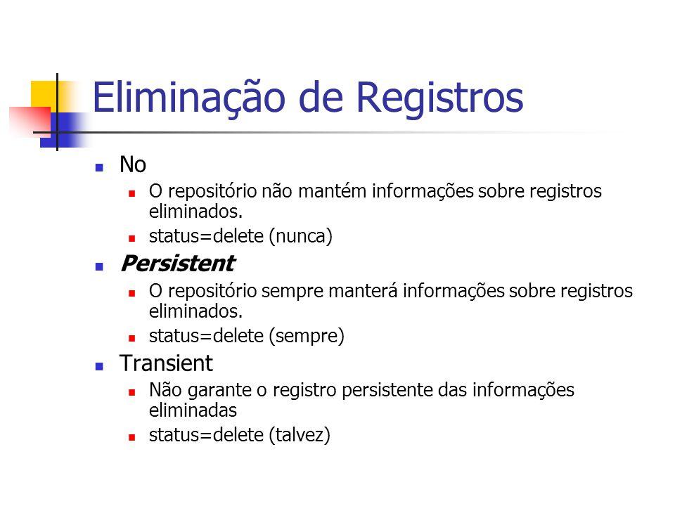 Eliminação de Registros No O repositório não mantém informações sobre registros eliminados. status=delete (nunca) Persistent O repositório sempre mant