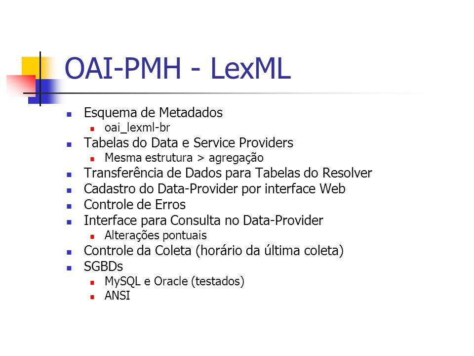 OAI-PMH - LexML Esquema de Metadados oai_lexml-br Tabelas do Data e Service Providers Mesma estrutura > agregação Transferência de Dados para Tabelas