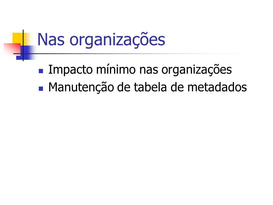 Nas organizações Impacto mínimo nas organizações Manutenção de tabela de metadados