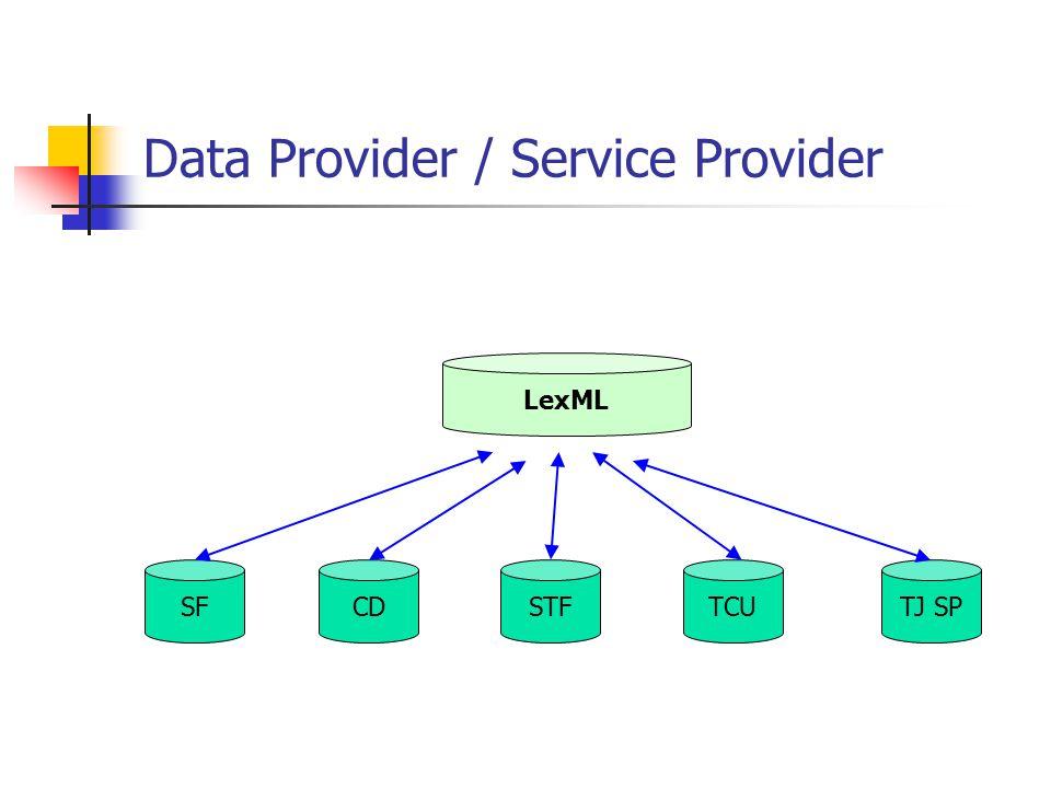 Data Provider / Service Provider SFCDSTFTCU LexML ALESP Pref.SPEstadoTJ SP