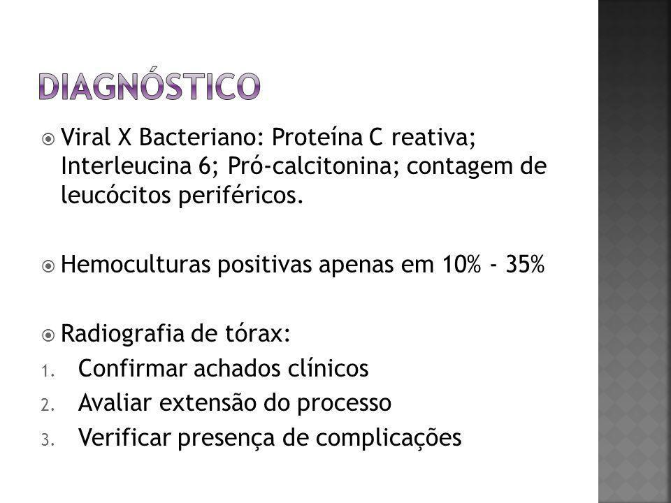  Viral X Bacteriano: Proteína C reativa; Interleucina 6; Pró-calcitonina; contagem de leucócitos periféricos.  Hemoculturas positivas apenas em 10%