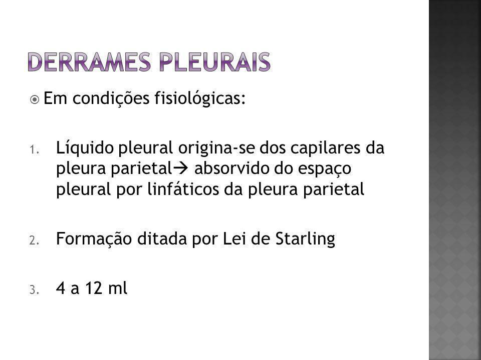  Em condições fisiológicas: 1. Líquido pleural origina-se dos capilares da pleura parietal  absorvido do espaço pleural por linfáticos da pleura par