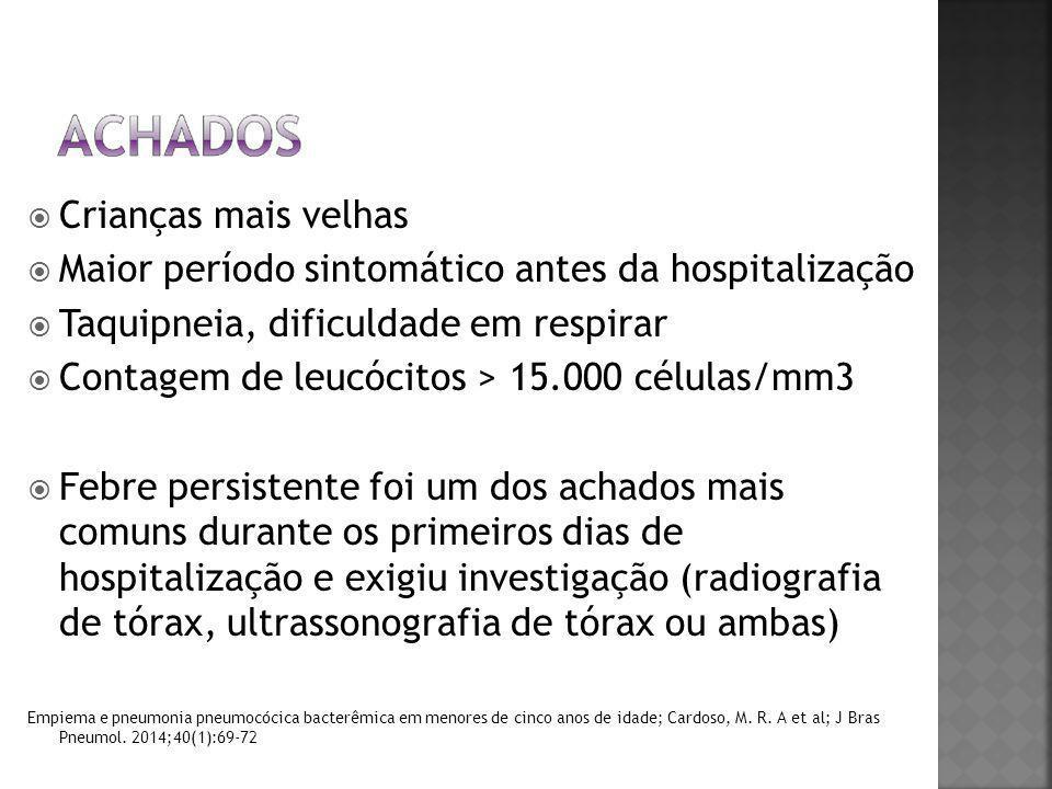  Crianças mais velhas  Maior período sintomático antes da hospitalização  Taquipneia, dificuldade em respirar  Contagem de leucócitos > 15.000 cél