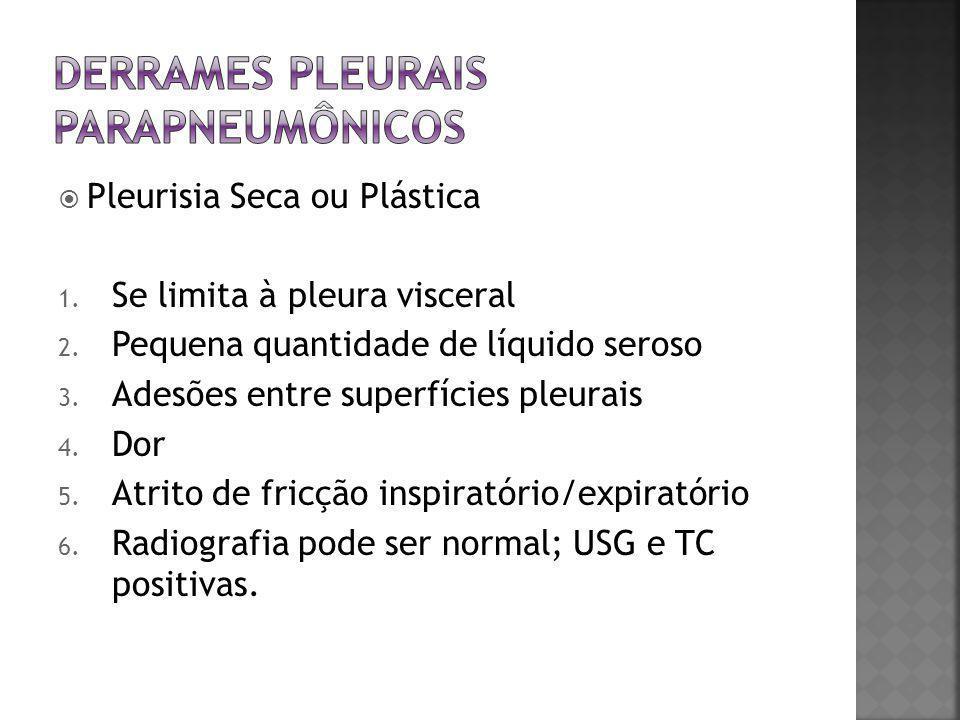  Pleurisia Seca ou Plástica 1. Se limita à pleura visceral 2. Pequena quantidade de líquido seroso 3. Adesões entre superfícies pleurais 4. Dor 5. At