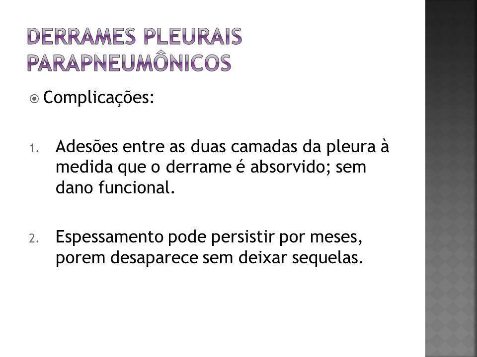  Pleurisia Purulenta ou Empiema 1.É o acúmulo de pus no espaço pleural 2.