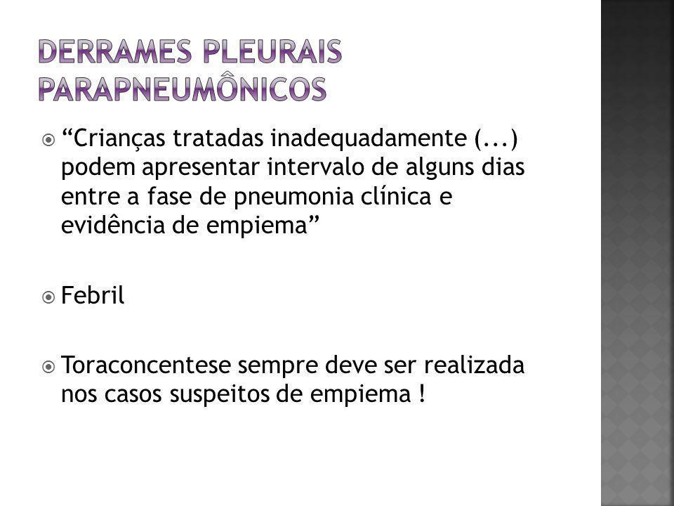 TRANSUDATOEXSUDATOEMPIEMA COMPLICADO AspectoCLAROTURVOPURULENTO Contagem celular < 1000> 1000> 5000 Tipo celularLinfo, monoPMN's DHL< 200 U/L> 200 U/L> 1000 U/L Relação DHL pleural/sérica < 0,6> 0,6 Proteína > 3gINCOMUMCOMUM Relação ptn pleural/sérica < 0,5> 0,5 GlicoseNORMALBAIXAMUITO BAIXA < 40mg/dL pH7,40 – 7,607,20 – 7,40< 7,20; Drenar Bacterioscopia com GRAM NEGATIVACOMUM POSITIVA > 85% POSITIVA*