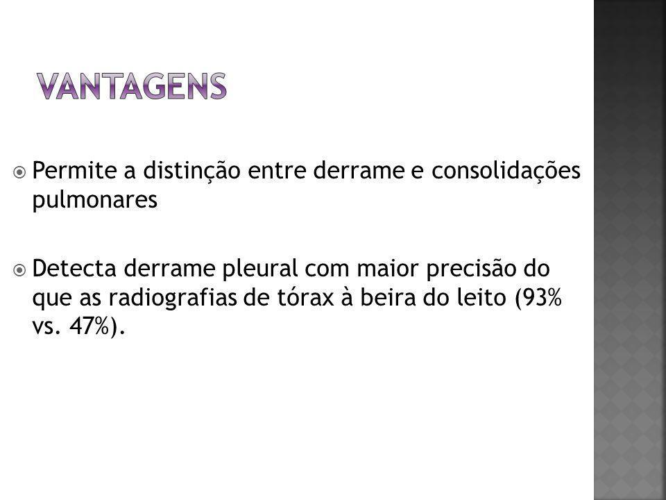  A ultrassonografia aumenta o rendimento da toracocentese e reduz o risco de pneumotórax após o procedimento.