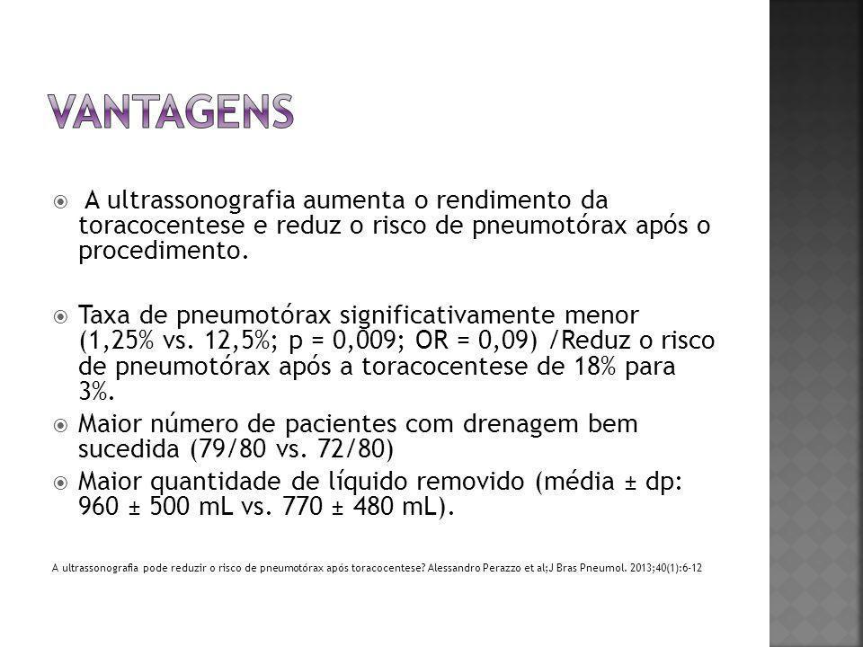  A ultrassonografia aumenta o rendimento da toracocentese e reduz o risco de pneumotórax após o procedimento.  Taxa de pneumotórax significativament
