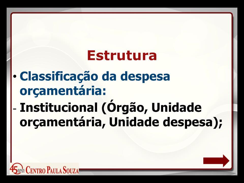 Estrutura Classificação da despesa orçamentária: - Institucional (Órgão, Unidade orçamentária, Unidade despesa);