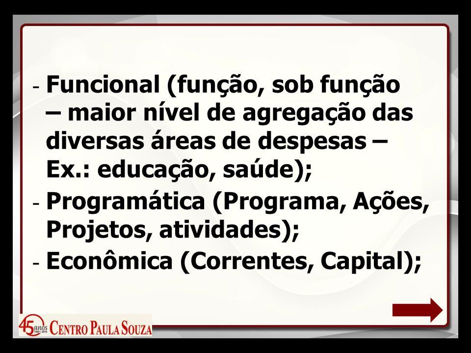 - Funcional (função, sob função – maior nível de agregação das diversas áreas de despesas – Ex.: educação, saúde); - Programática (Programa, Ações, Projetos, atividades); - Econômica (Correntes, Capital);