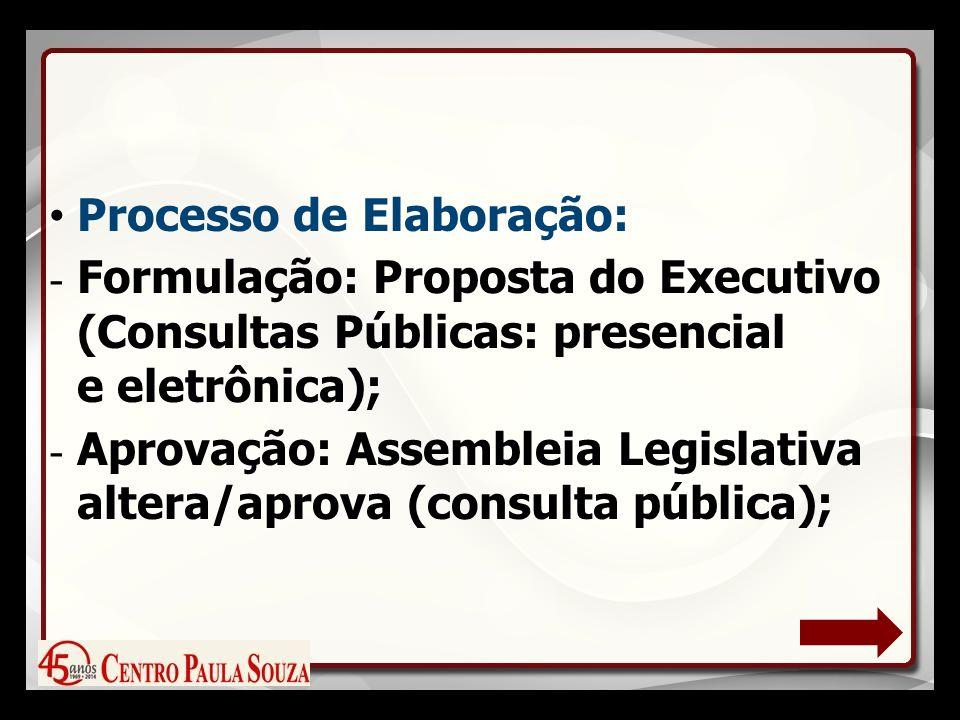 Processo de Elaboração: - Formulação: Proposta do Executivo (Consultas Públicas: presencial e eletrônica); - Aprovação: Assembleia Legislativa altera/aprova (consulta pública);