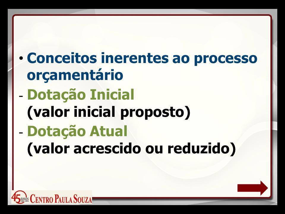 Conceitos inerentes ao processo orçamentário - Dotação Inicial (valor inicial proposto) - Dotação Atual (valor acrescido ou reduzido)
