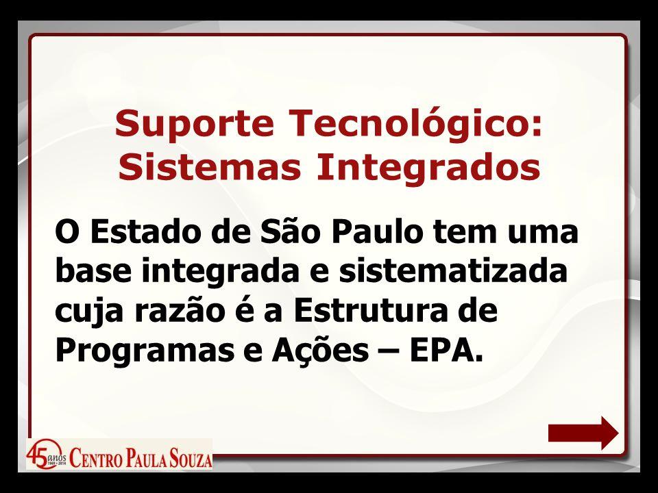 Suporte Tecnológico: Sistemas Integrados O Estado de São Paulo tem uma base integrada e sistematizada cuja razão é a Estrutura de Programas e Ações – EPA.