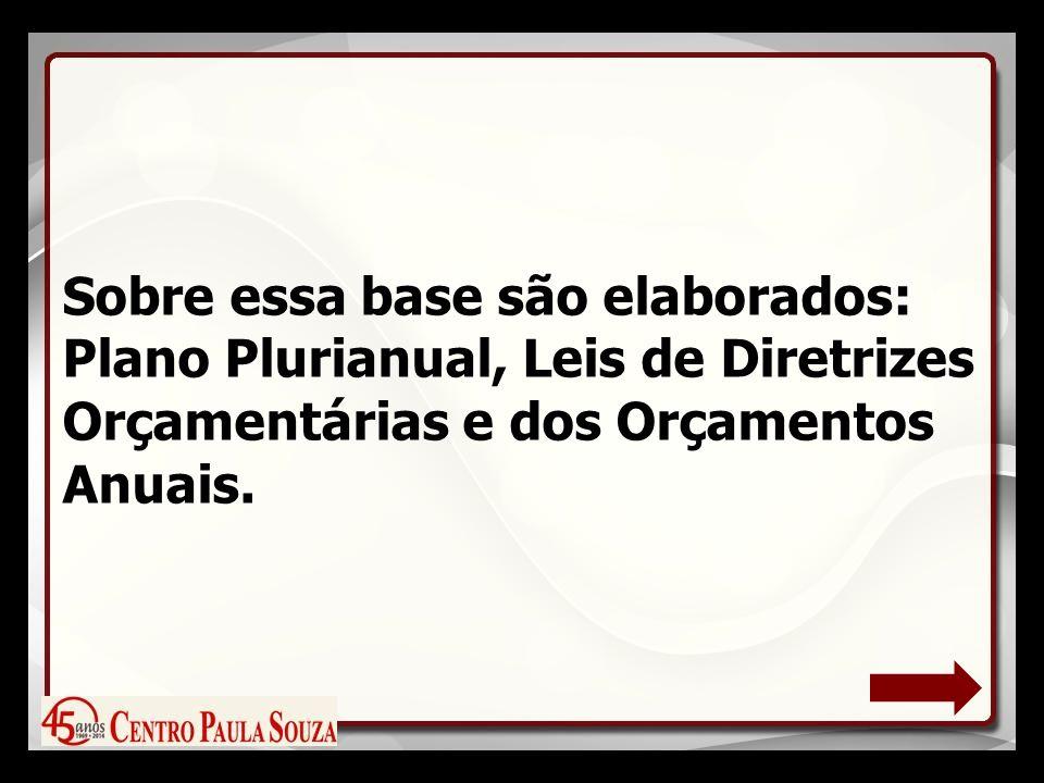 Sobre essa base são elaborados: Plano Plurianual, Leis de Diretrizes Orçamentárias e dos Orçamentos Anuais.