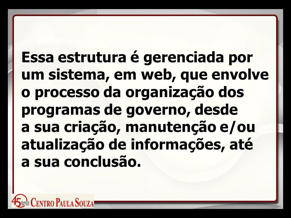 Essa estrutura é gerenciada por um sistema, em web, que envolve o processo da organização dos programas de governo, desde a sua criação, manutenção e/ou atualização de informações, até a sua conclusão.