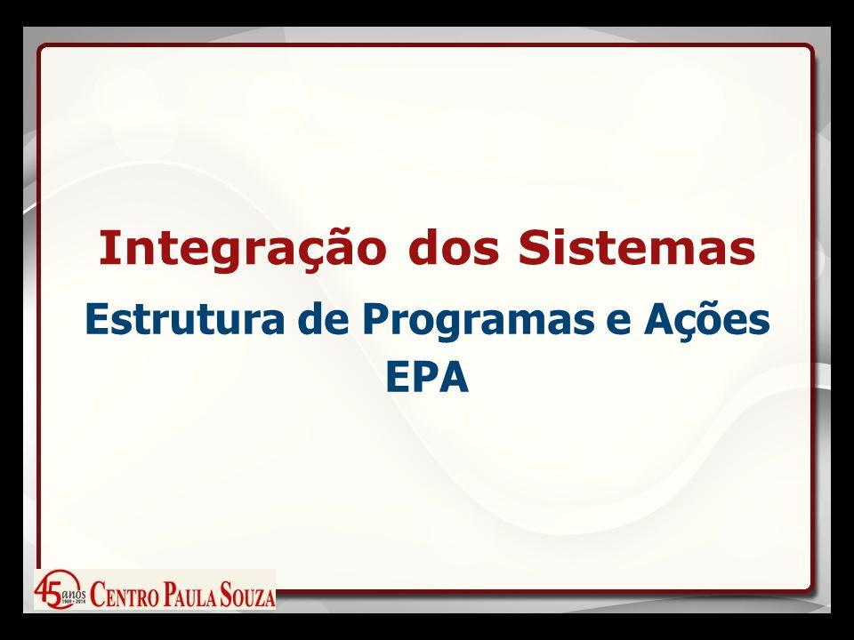 Integração dos Sistemas Estrutura de Programas e Ações EPA