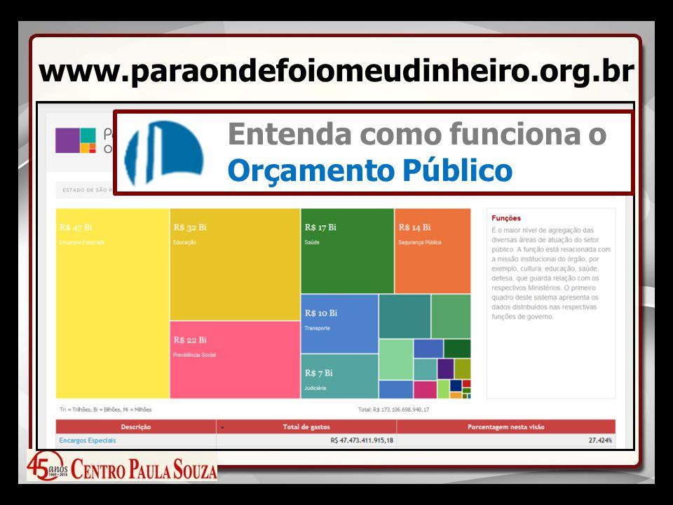 www.paraondefoiomeudinheiro.org.br Entenda como funciona o Orçamento Público
