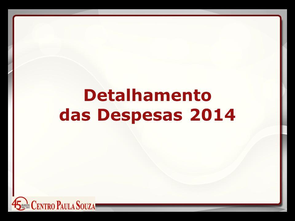 Detalhamento das Despesas 2014