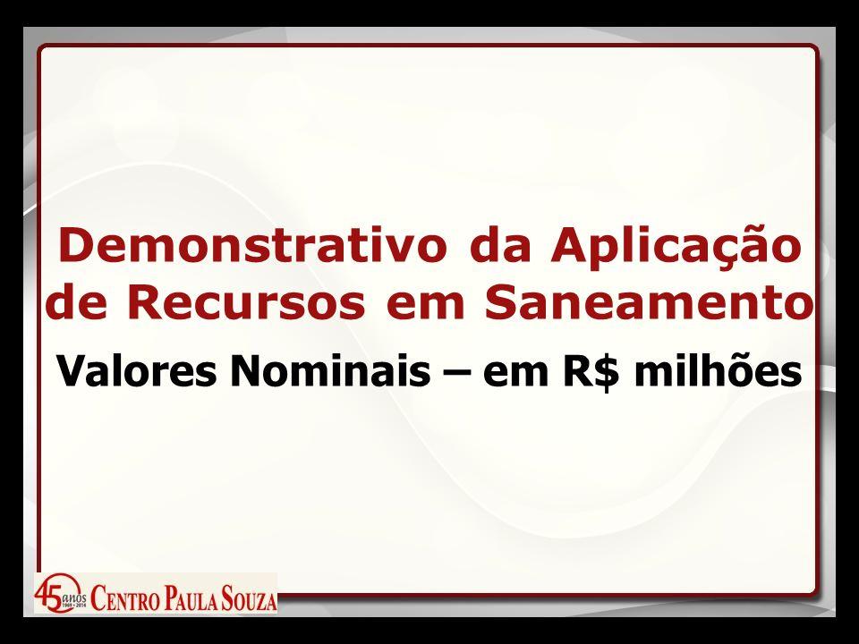 Demonstrativo da Aplicação de Recursos em Saneamento Valores Nominais – em R$ milhões