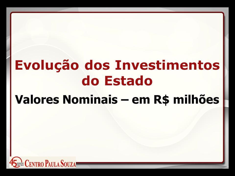 Evolução dos Investimentos do Estado Valores Nominais – em R$ milhões