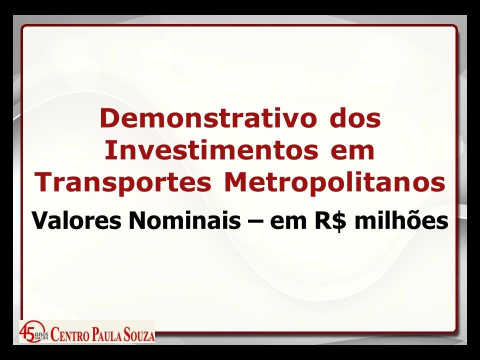 Demonstrativo dos Investimentos em Transportes Metropolitanos Valores Nominais – em R$ milhões
