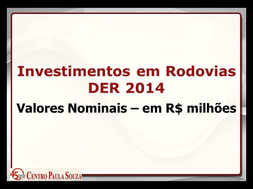 Investimentos em Rodovias DER 2014 Valores Nominais – em R$ milhões