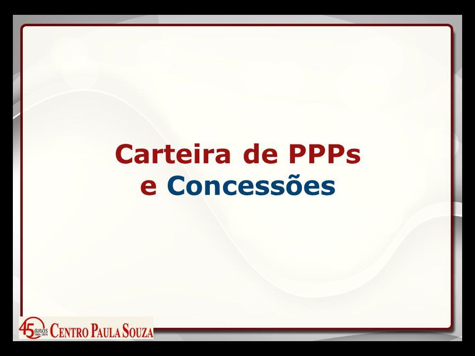 Carteira de PPPs e Concessões