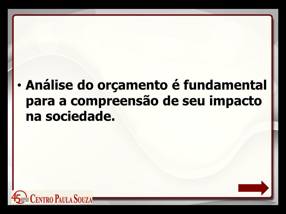 Demonstrativo da Aplicação de Recursos em Segurança Pública e Administração Penitenciária Valores Nominais – em R$ milhões